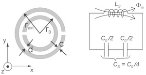 Split Ring Resonator (SRR) Coils and Schematic